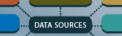Data sources of CGS