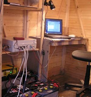 Interiér terénní stanice pro tlakové zkoušky na lokalitě Melechov