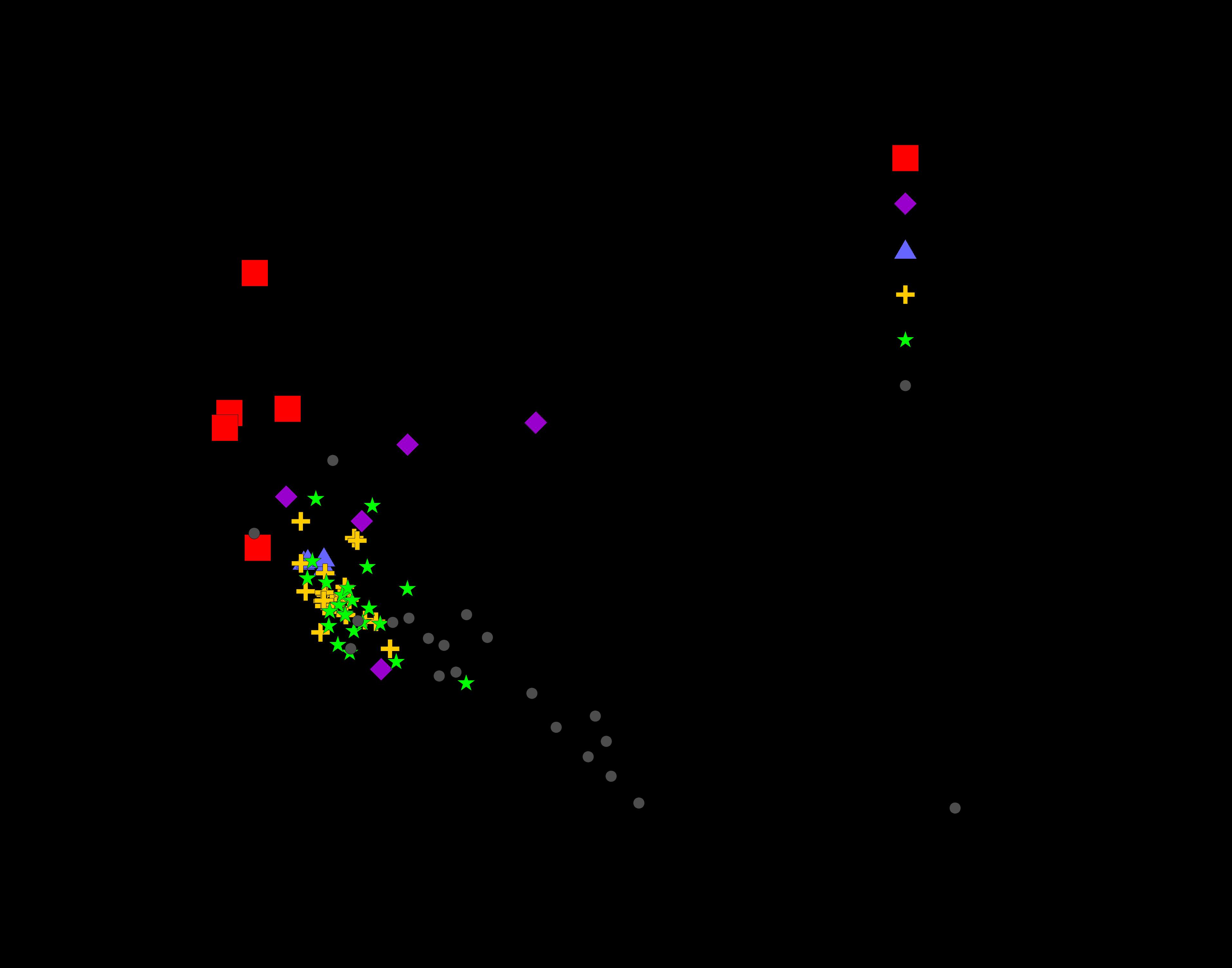 Obr. 3.  Charakteristika pravděpodobného původu PAH v půdním pokryvu mapového listu Ostrov u Macochy na základě poměrů anthracenu k fenanthrenu: ANT/(ANT+PHE) (m/z 178) a fluoranthenu k pyrenu (FLU/(FLU+PYR).